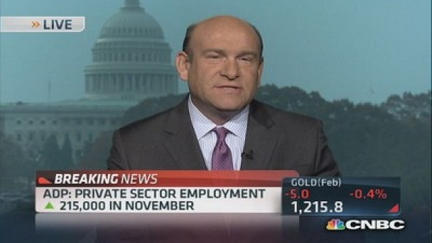 Squawk Box: ADP: Private sector employment up 215,000 in November: Watch the Full Episode Now