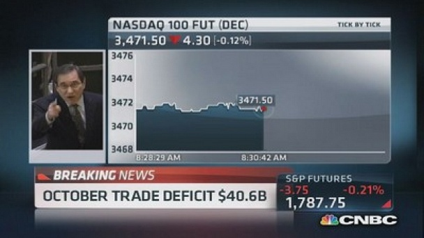 Squawk Box: Data point of the day: October trade deficit: Watch the Full Episode Now